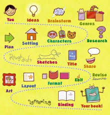 Creative Writing Prompts for Kids   Creative writing prompts     authorSTREAM