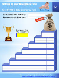 Emergency Fund Progress Tracker Chart Money Makeover