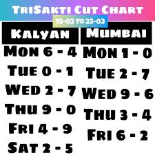 Matka Satta Number Chart Desawar Chart Desawar Websavvy Me