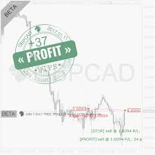 Gbpcad Live Chart Lionsignals Gbpcad Sell Signal Lionsignals