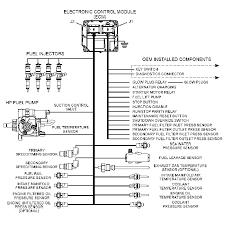 caterpillar c15 engine wiring diagram efcaviation com caterpillar 3406e engine diagram at Cat 3406 Wiring Diagram
