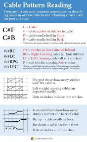 Reading A Knitting Pattern Chart How To Read Cable Patterns From Yarnschool By Over The