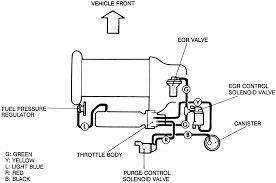 daewoo nubira 1 6 vacuum hose diagram wiring diagrams daewoo lanos vacuum hose diagram wiring schematics and diagrams