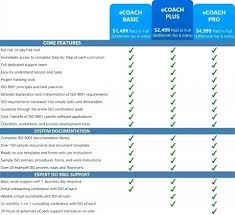Software Assessment Template Release Checklist Images Of Download ...