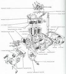 bonnie engine diagram motorbike engine parts tools bonnie engine diagram