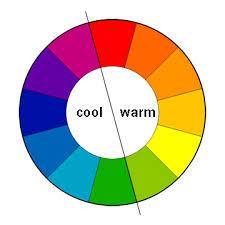 Warm Colour Chart Color Lessons Tes Teach