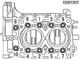 What type engine in the scion tc diagram and wiring