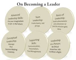 A  psychology media essays on leadership