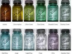 Ball Jar Date Chart Google Search Colored Mason Jars