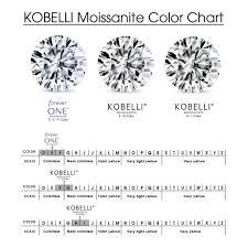Color Chart For Diamond Rings Amazon Com Oval Moissanite And Lab Grown Diamond Halo