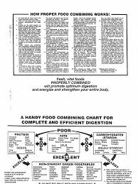 Food Combining Chart For Complete And Efficient Digestion 50 Veritable Carbs Foods Chart