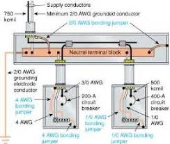 similiar wiring a 400 amp service keywords 200 amp wiring requirements 200 amp service panel diagram