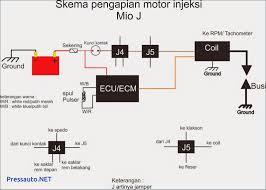 24 volt battery wiring diagram inspirational stunning 36 volt trolling motor wiring diagram contemporary