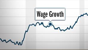 Wage Growth Tracker Federal Reserve Bank Of Atlanta