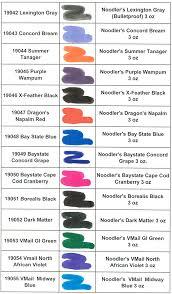Noodler S Ink Properties Chart Current Noodlers Ink Colors Noodlers Ink