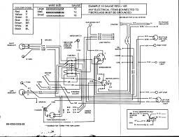 250cc dune buggy wiring diagram get free image about wiring diagram gy6 wiring diagram 150cc electrical wiring diagram 250cc dune buggy product wiring diagrams u2022 rh genesisventures us