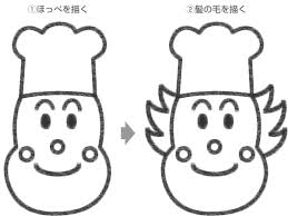 バタコさんのイラストの簡単な書き方