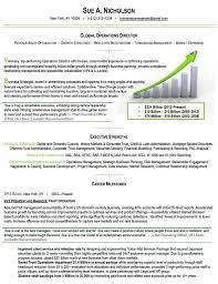 Custom Admission Paper Editor Service Us Dissertation Help Ireland