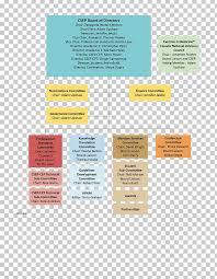 Organizational Structure Organizational Chart International