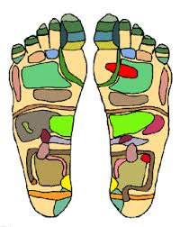Foot History Chart Reflexology Wikipedia