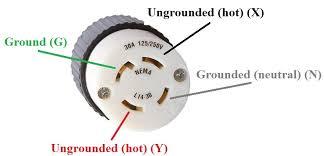 l14 30 wiring diagram generator 4 wire to 3 wire at Nema L14 30 Wiring Diagram