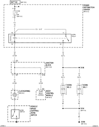 jeep wrangler horn wiring diagram image 1995 jeep wrangler horn wiring 1995 wiring diagrams on 1997 jeep wrangler horn wiring diagram