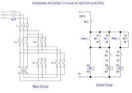 forward reverse 3 phase ac motor control wiring diagram endear wiring diagram motor control system forward reverse 3 phase ac motor control wiring diagram endear reversing starter to at reversing starter wiring diagram within reversing starter wiring