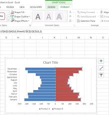How To Create A Mirror Bar Chart In Excel Excel Board