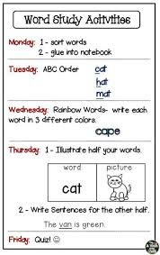 Guided Writing activity Pinterest
