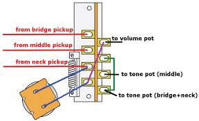 3 humbucker wiring diagram strat images 50s 1 volume t one wiring strat wiring mods additionally standard telecaster diagram on