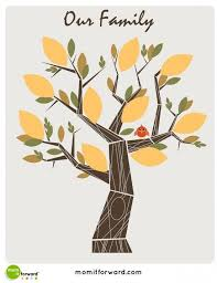 Creating Your Family Tree Free Family Tree Template