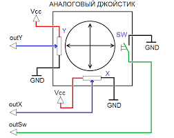 how to connect the joystick to arduino 🚩 electronics Arduino Joystick Schematic schematic diagram of the joystick