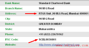 Standard Charted Online Credit Card Payment Standard Chartered Credit Card Login Payment Billdesk