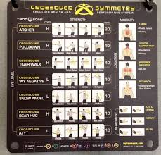 Crossover Symmetry Workout Chart Anotherhackedlife Com