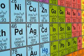 Element Chart With Atomic Number And Mass Periodic Table With Atomic Mass