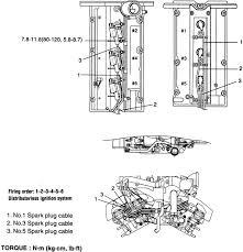 2003 kia sorento wiring diagram 2003 image wiring 2005 ford mustang 4 0l fi sohc 6cyl repair guides firing on 2003 kia sorento wiring