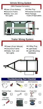 trailer harness tester 7 way plug wiring e z 2 check lights brake trailer