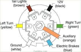 ford rv trailer plug wiring diagram for 7 blade basic guide o of way 7 blade rv trailer plug wiring diagram pole amazing idea pin electrical of rv trailer plug wiring 7 prong diagram