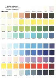 Acid Test Sterling Color Code