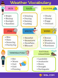 Weather Vocabulary Useful Weather Words Terms 7 E S L