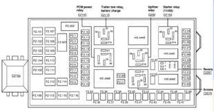 2002 ford f350 7 3 fuse box diagram trusted wiring diagram 2002 f350 7.3 fuse panel diagram at 2002 F350 Fuse Box Diagram