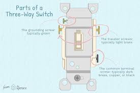 understanding three way wall switches Comon Single Pole Switch Wiring Diagram Single Light Switch Wiring
