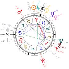 Jake Paul Birth Chart Astrology And Natal Chart Of Jonathan Van Ness Born On 1987