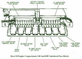 1991 buick park avenue fuse box diagram image details 1995 buick park avenue wiringdiagram 95 buick lesabre fuse box diagram