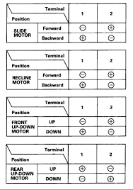 tsx power seat wiring pinout honda tech attached images