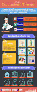 best images about occupational therapy occupational therapy