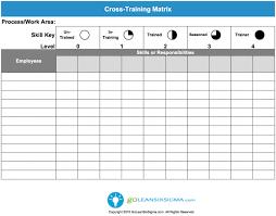 Employee Training Matrix Template Excel Cross Training Matrix Template Example