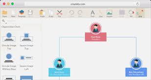 Make An Org Chart Free Proper Free Org Chart Generator Flow Chart Builder Online
