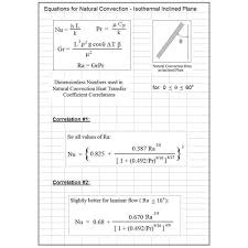 is equations for natural convection inclined plane