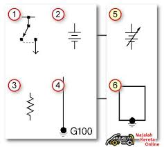 auto car wiring diagram basic circuit for installation relay automotive wiring diagrams basic symbols auto car wiring diagram basic circuit for installation relay connection spot light